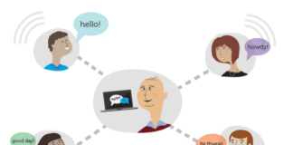 internet help in communication