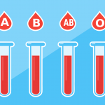 A blood group more susceptible to COVID-19 risks than O blood type