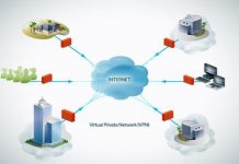 virtual private networks (VPN