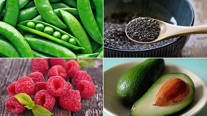 Sustain Fiber-Rich Diet